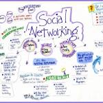 women_social_networking_web