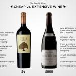 cheap-vs-expensive-wine